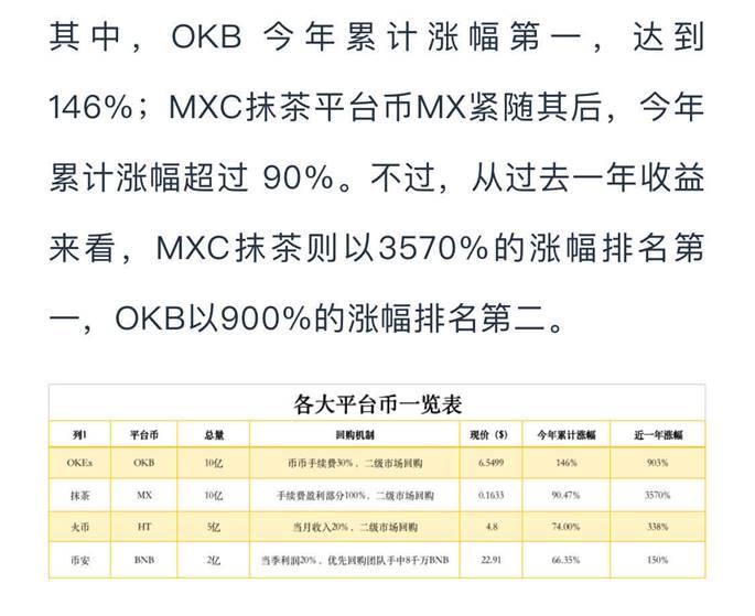 币圈新势力深析MXC抹茶杠杆ETF
