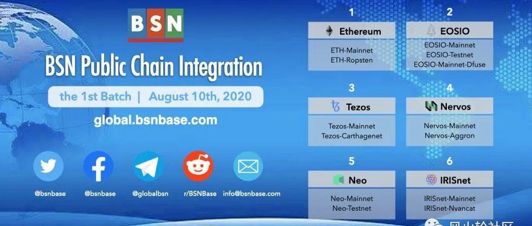 带动这六个币上涨的 BSN 到底是何方神圣?